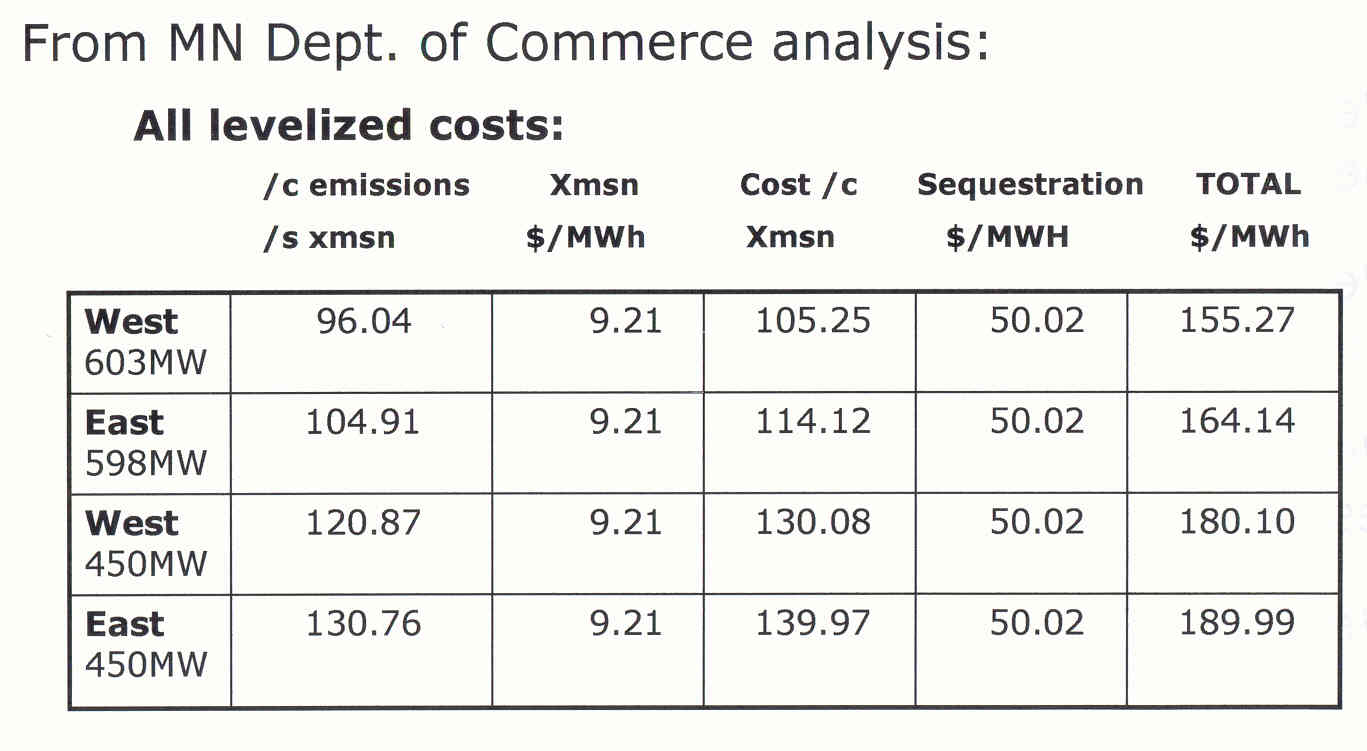 igcc-cost-commerce.jpg