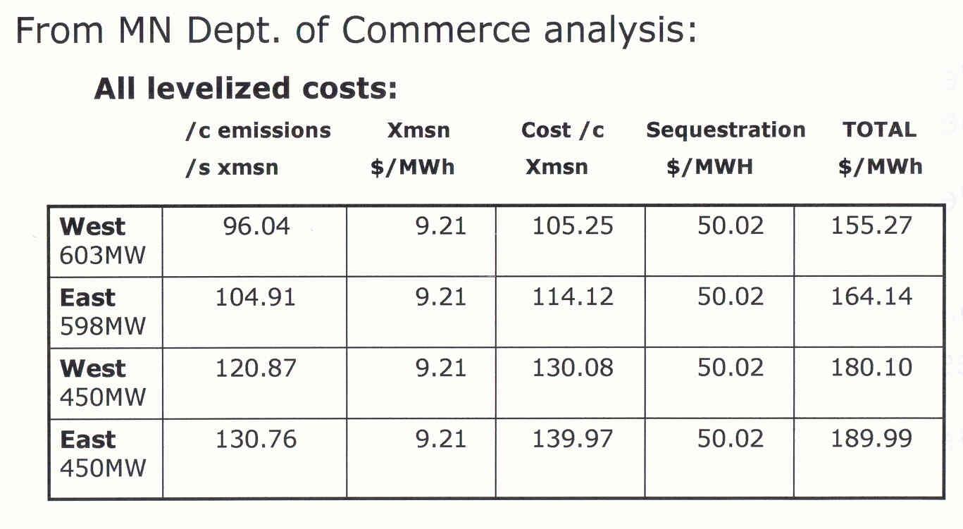 igcc-cost-commerce.jpg