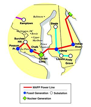 mapptransmissionoverview