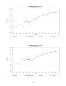 ps-loadactualsforecast-decreaseddemand