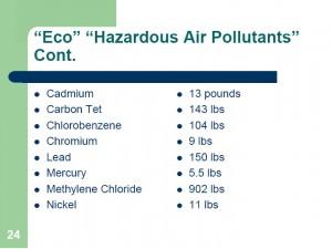 kandiyohi-hazardouspollutants2