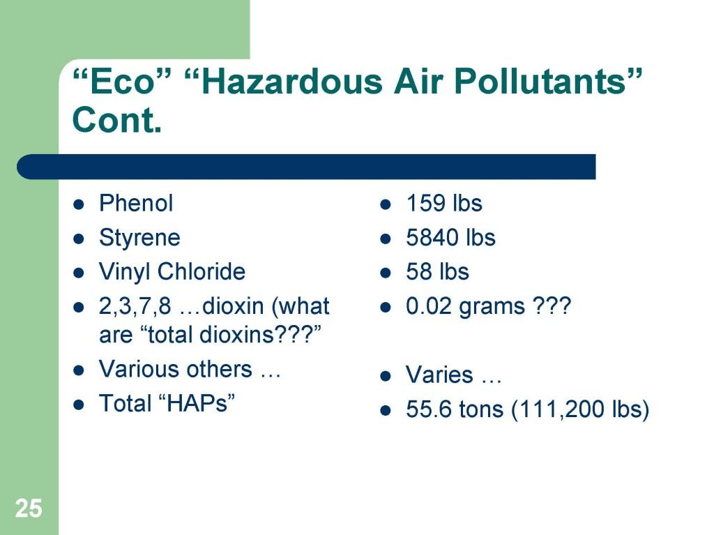 Kandiyohi-HazardousPollutants_25