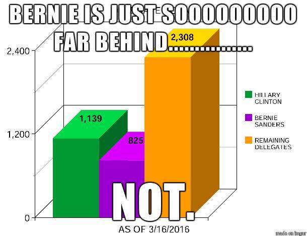 BernieNotBehind
